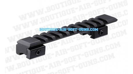 Rail pour modifier le 11 mm à 22 mm