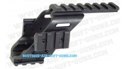 Ensemble de rails Picatinny 21mm pour CZ 75D compact